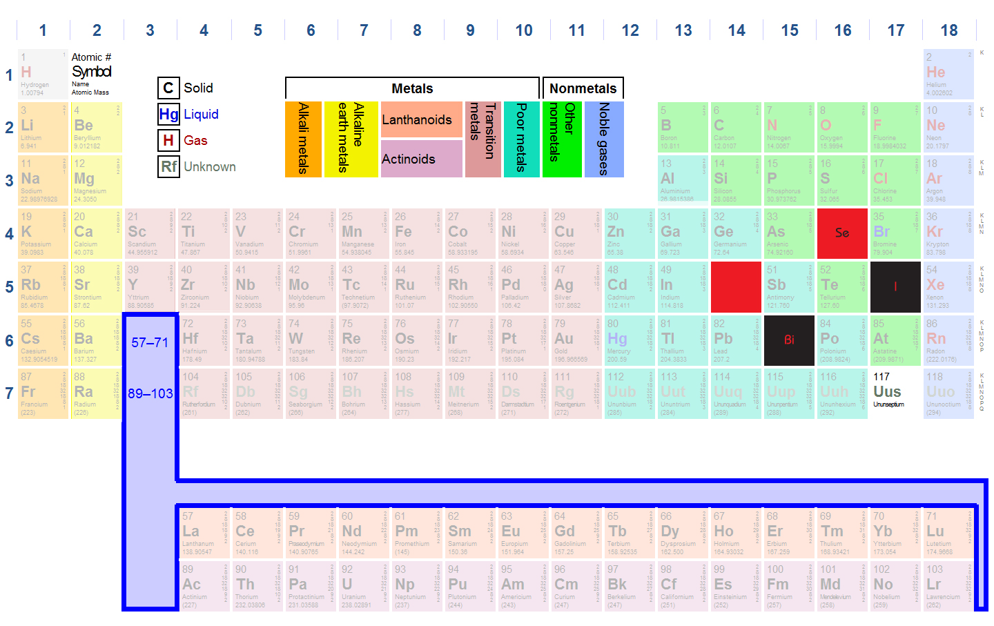 bilse-logo-periodic-table